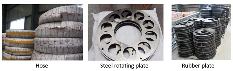 shotcrete wearing parts