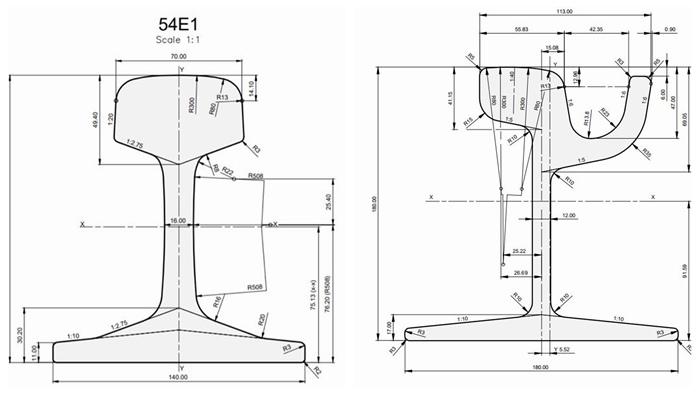 Rail beam size drawing