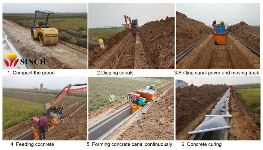 water canal paving machine working process